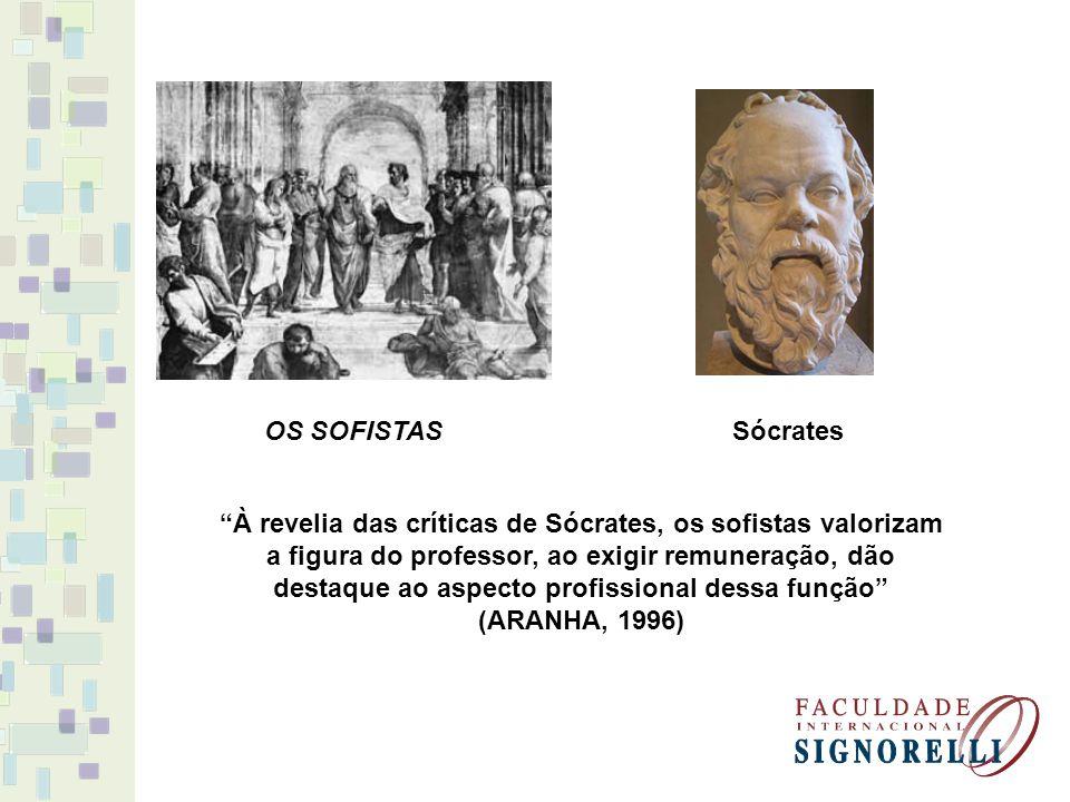 OS SOFISTAS Sócrates.