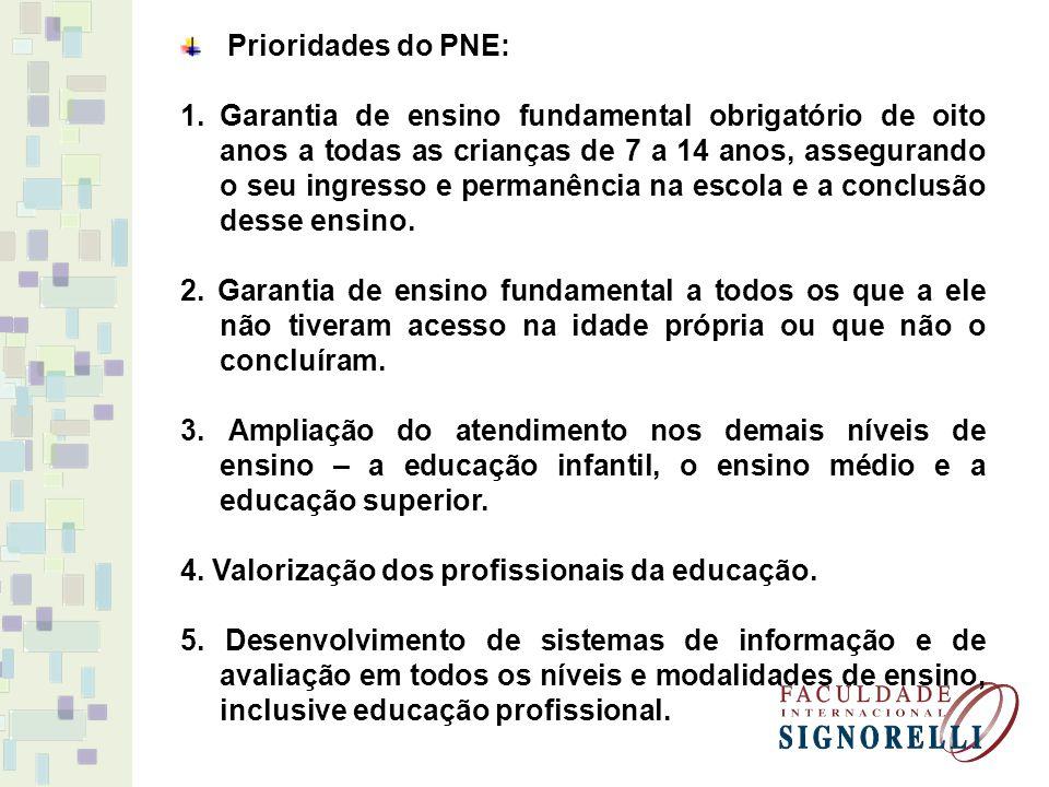 Prioridades do PNE: