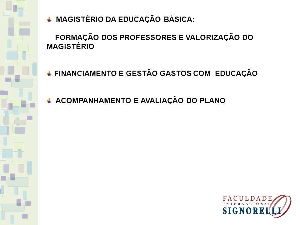 MAGISTÉRIO DA EDUCAÇÃO BÁSICA: