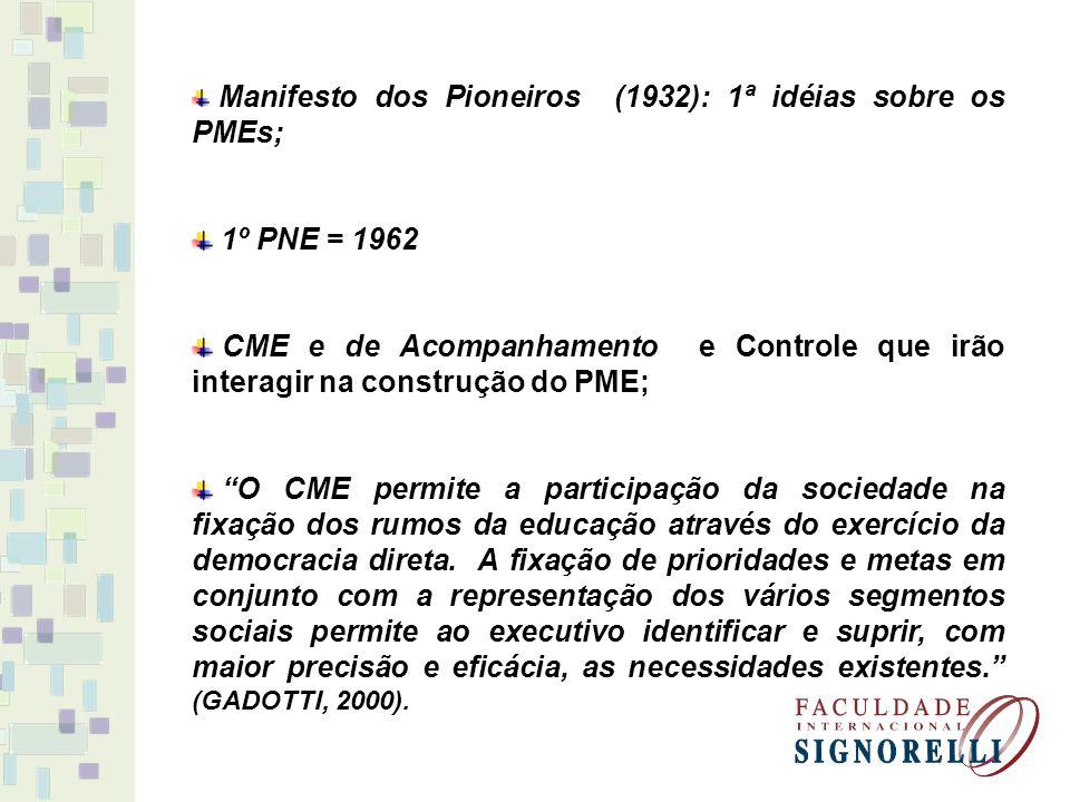 Manifesto dos Pioneiros (1932): 1ª idéias sobre os PMEs;