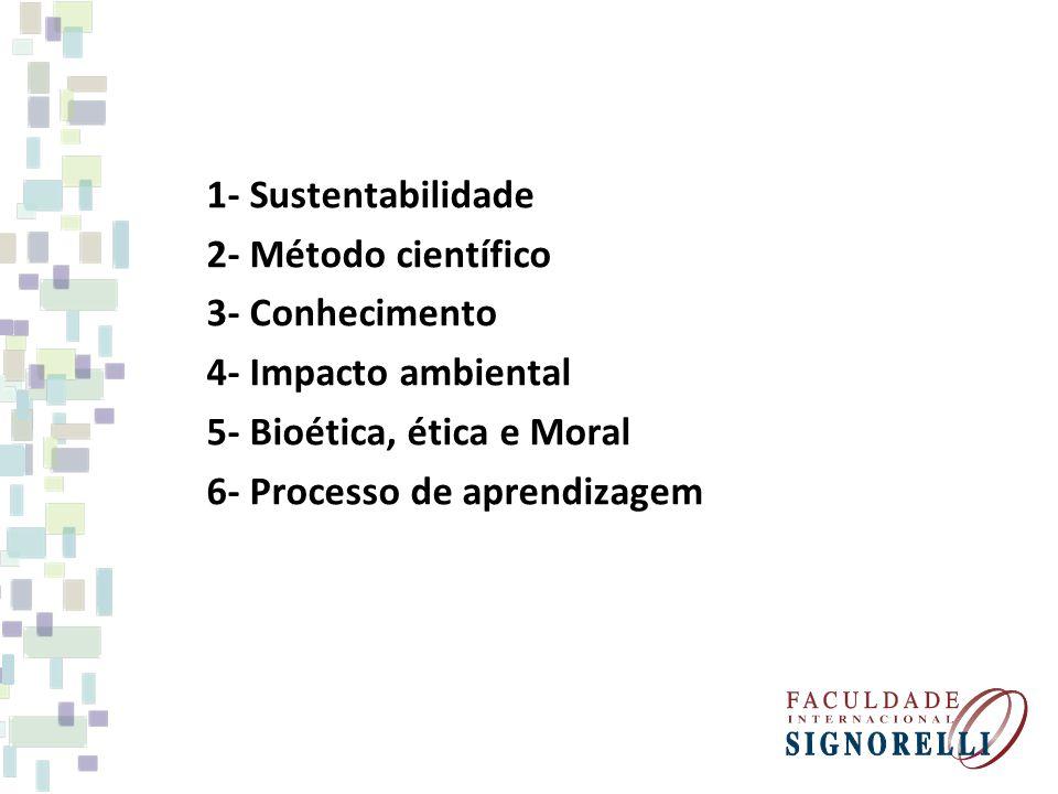 1- Sustentabilidade 2- Método científico 3- Conhecimento 4- Impacto ambiental 5- Bioética, ética e Moral 6- Processo de aprendizagem