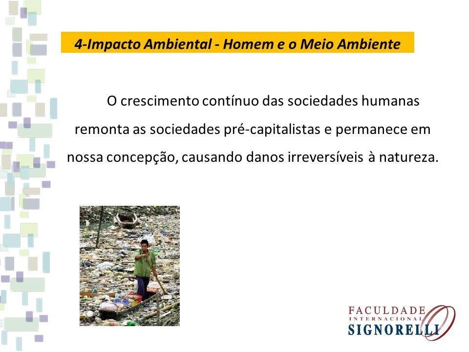 4-Impacto Ambiental - Homem e o Meio Ambiente