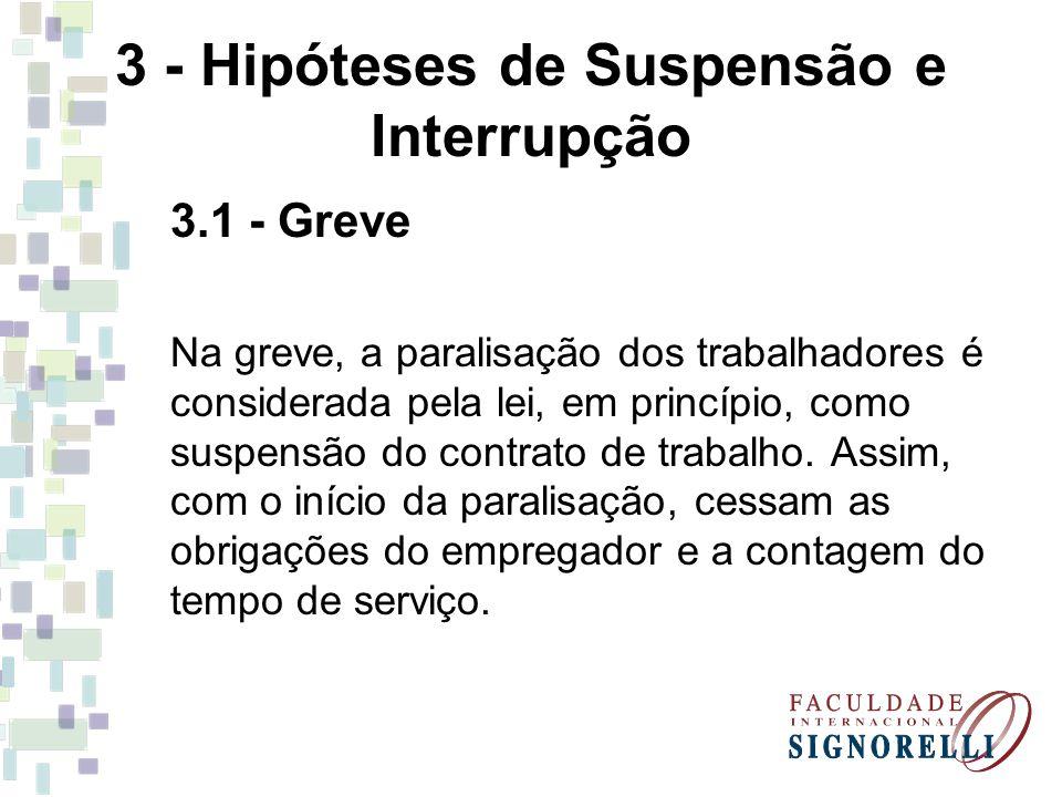 3 - Hipóteses de Suspensão e Interrupção
