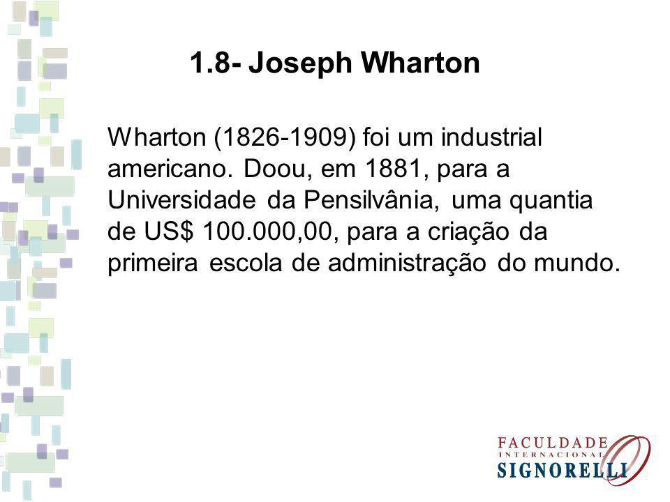 1.8- Joseph Wharton