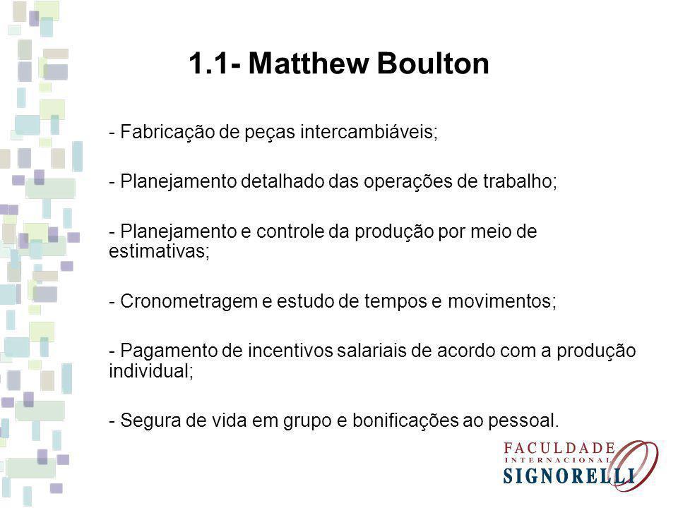 1.1- Matthew Boulton - Fabricação de peças intercambiáveis;