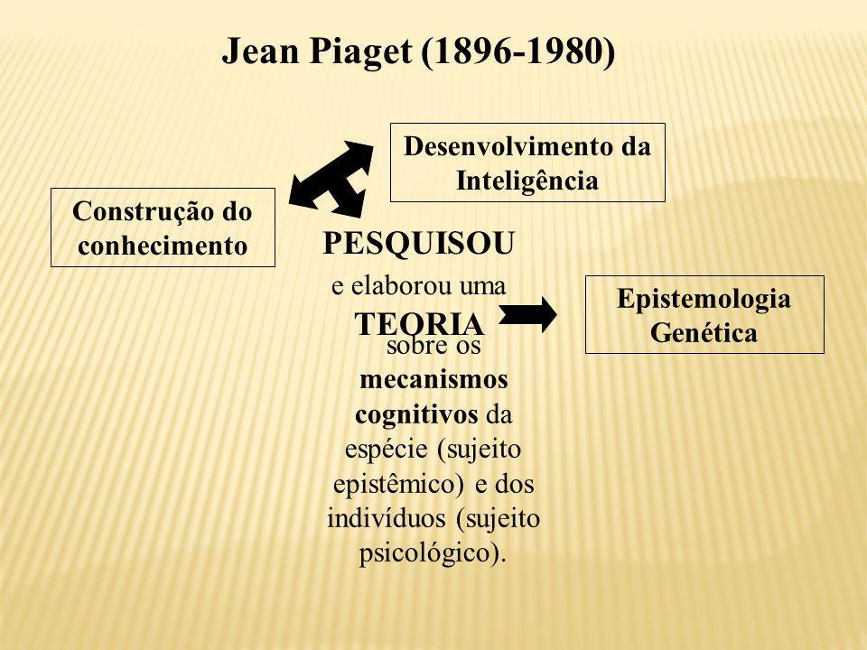 0ee56c2ab28 Jean Piaget ( ) PESQUISOU e elaborou uma TEORIA - ppt video online ...