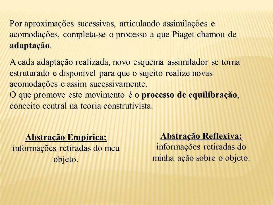 Abstração Empírica: informações retiradas do meu objeto.