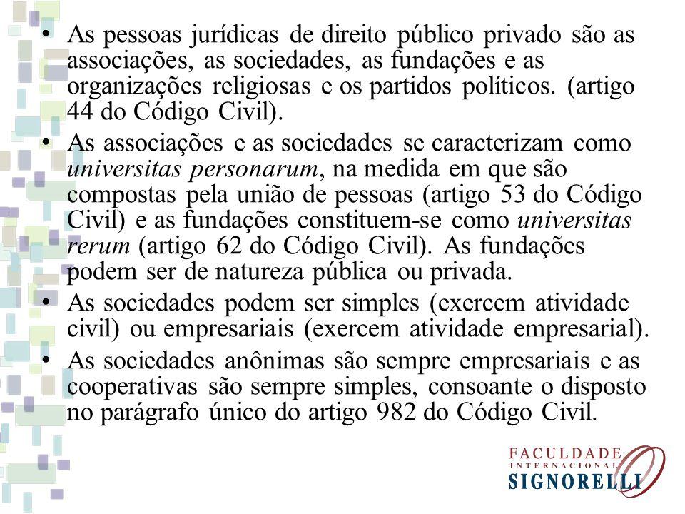 As pessoas jurídicas de direito público privado são as associações, as sociedades, as fundações e as organizações religiosas e os partidos políticos. (artigo 44 do Código Civil).