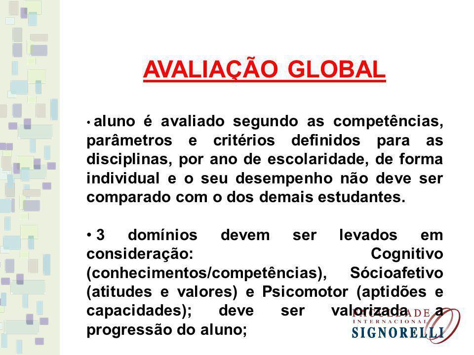 AVALIAÇÃO GLOBAL