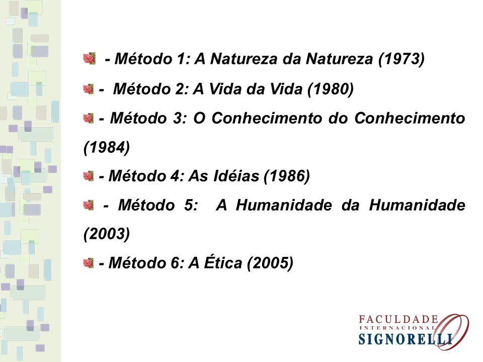 - Método 1: A Natureza da Natureza (1973)