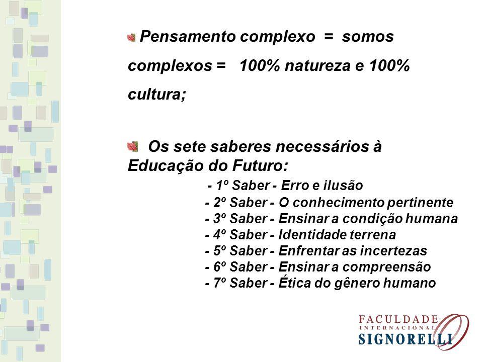 Os sete saberes necessários à Educação do Futuro: