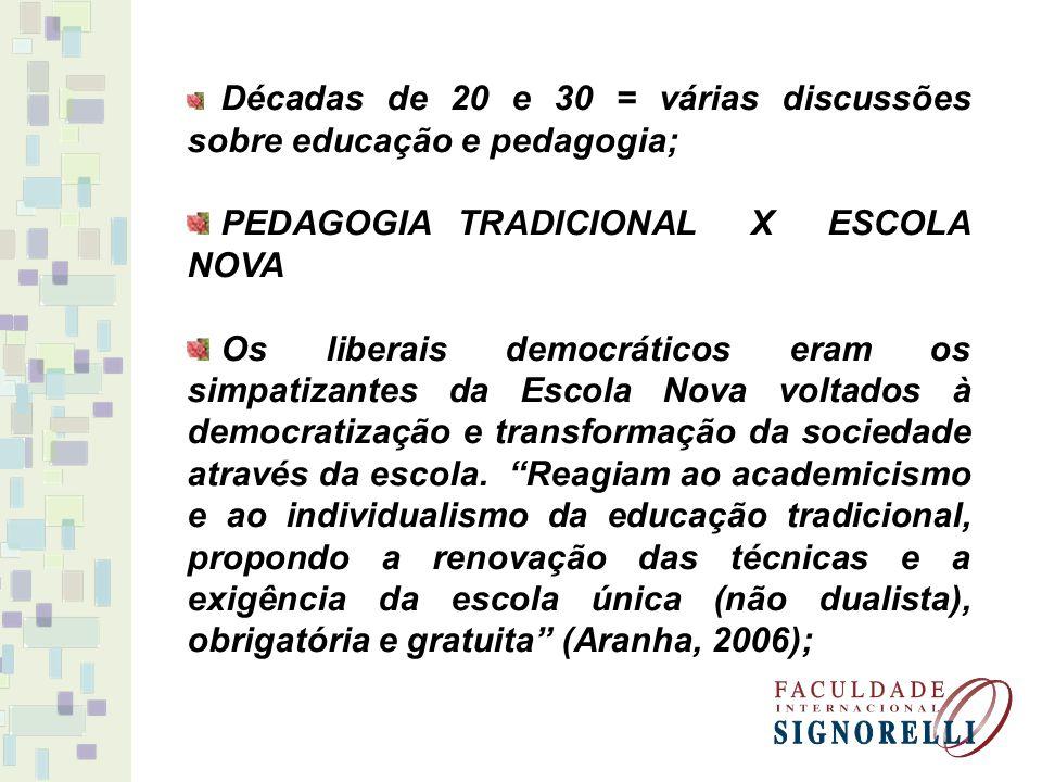 PEDAGOGIA TRADICIONAL X ESCOLA NOVA