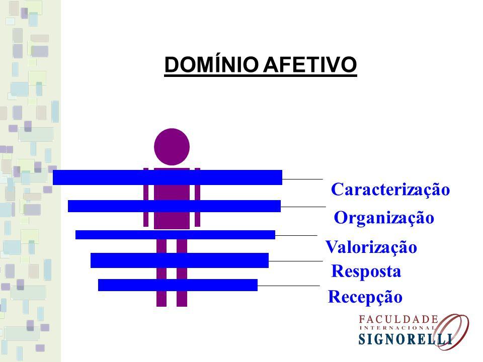 DOMÍNIO AFETIVO Caracterização Organização Valorização Resposta