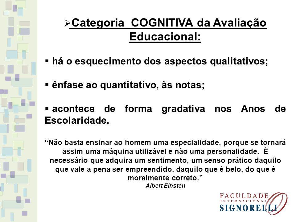 Categoria COGNITIVA da Avaliação Educacional: