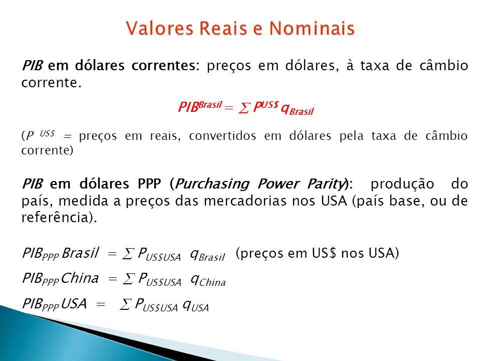 Valores Reais e Nominais