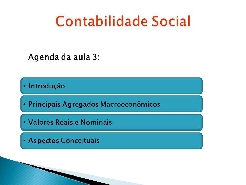 Contabilidade Social Agenda da aula 3: Introdução