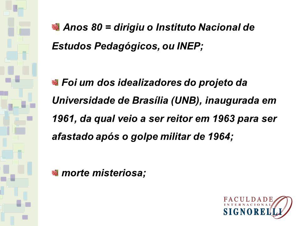 Anos 80 = dirigiu o Instituto Nacional de Estudos Pedagógicos, ou INEP;
