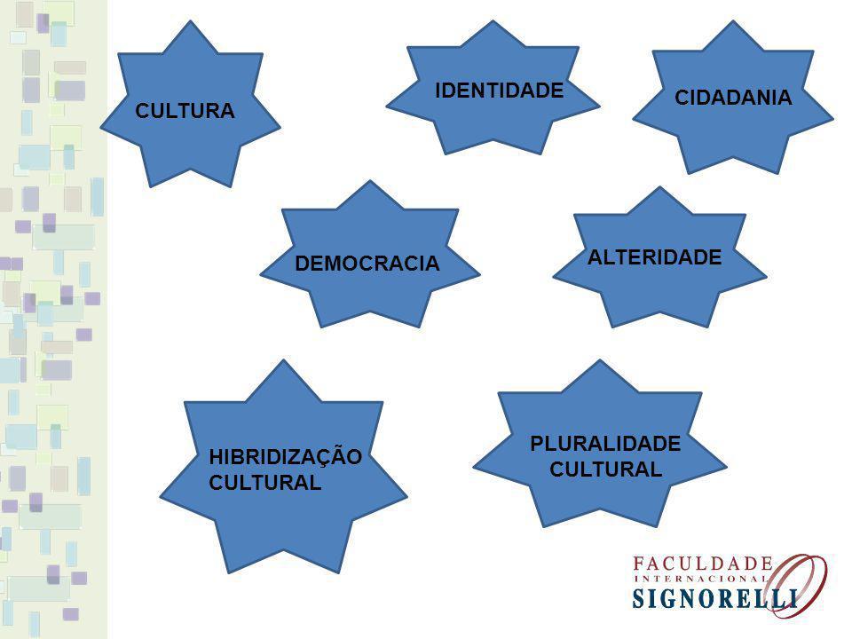 IDENTIDADE CIDADANIA CULTURA ALTERIDADE DEMOCRACIA PLURALIDADE CULTURAL HIBRIDIZAÇÃO CULTURAL