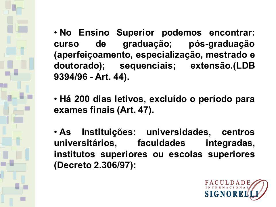 No Ensino Superior podemos encontrar: curso de graduação; pós-graduação (aperfeiçoamento, especialização, mestrado e doutorado); sequenciais; extensão.(LDB 9394/96 - Art. 44).