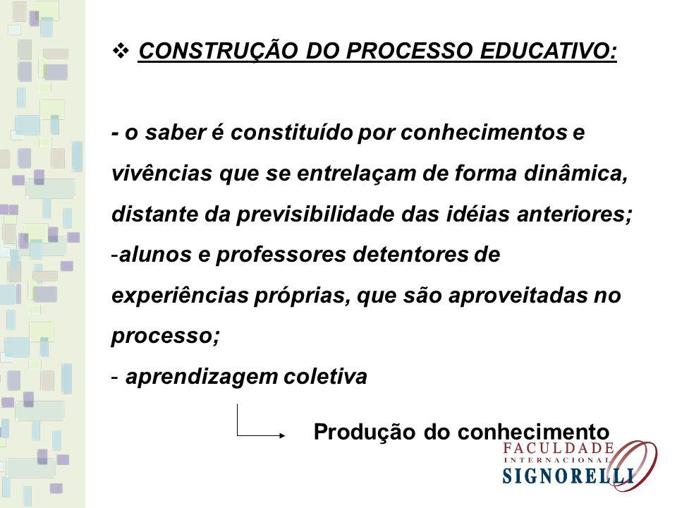 CONSTRUÇÃO DO PROCESSO EDUCATIVO: