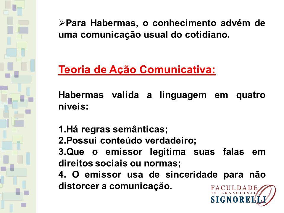 Teoria de Ação Comunicativa: