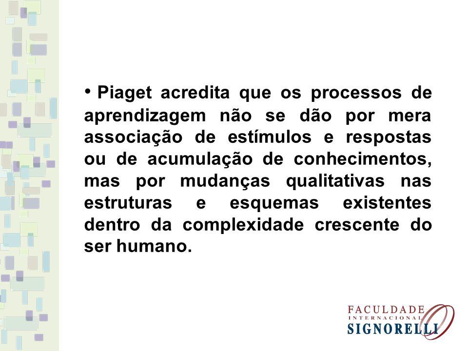 Piaget acredita que os processos de aprendizagem não se dão por mera associação de estímulos e respostas ou de acumulação de conhecimentos, mas por mudanças qualitativas nas estruturas e esquemas existentes dentro da complexidade crescente do ser humano.