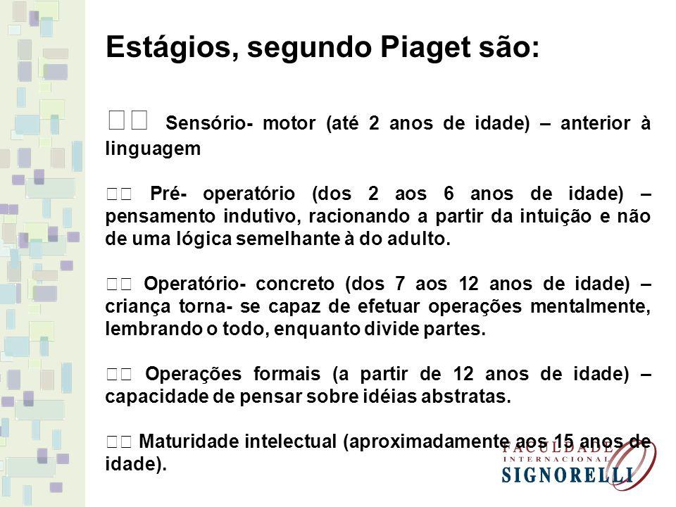 Estágios, segundo Piaget são: