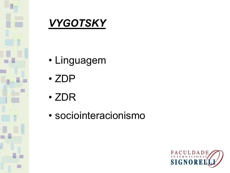VYGOTSKY Linguagem ZDP ZDR sociointeracionismo