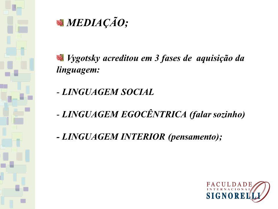 Vygotsky acreditou em 3 fases de aquisição da linguagem: