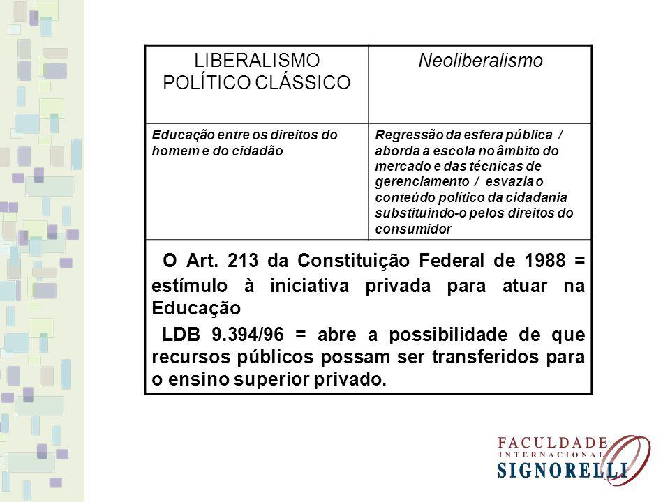 LIBERALISMO POLÍTICO CLÁSSICO