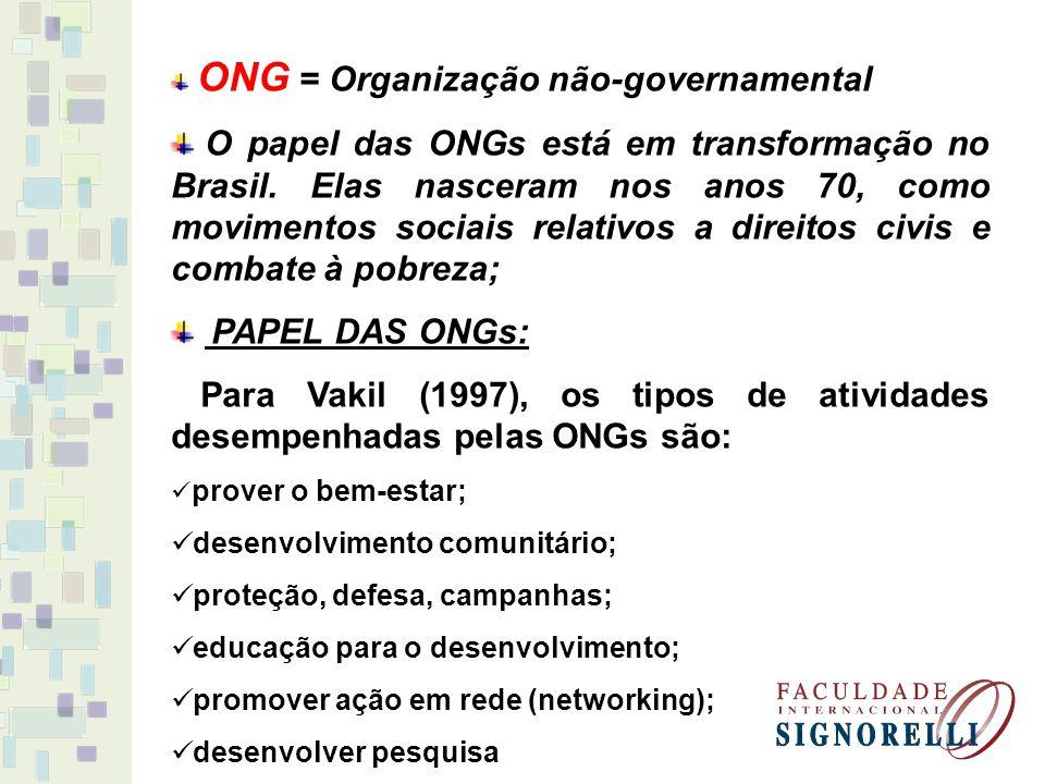ONG = Organização não-governamental