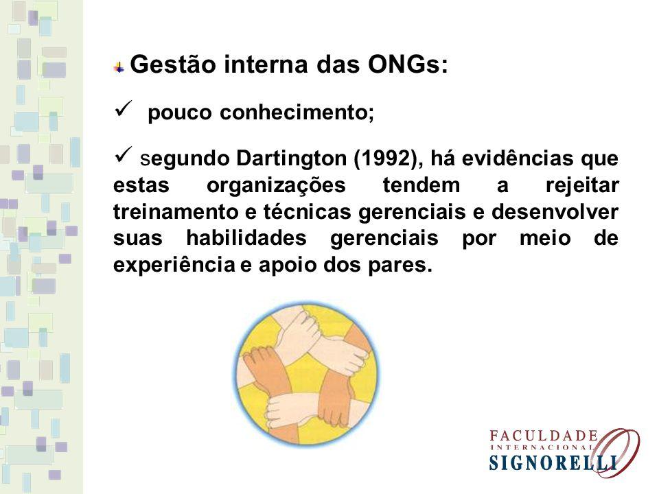 Gestão interna das ONGs: