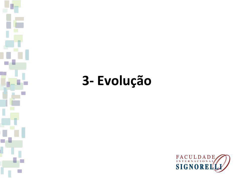 3- Evolução