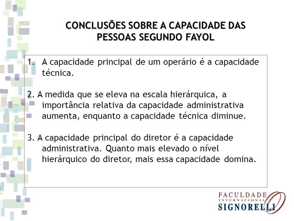 CONCLUSÕES SOBRE A CAPACIDADE DAS PESSOAS SEGUNDO FAYOL