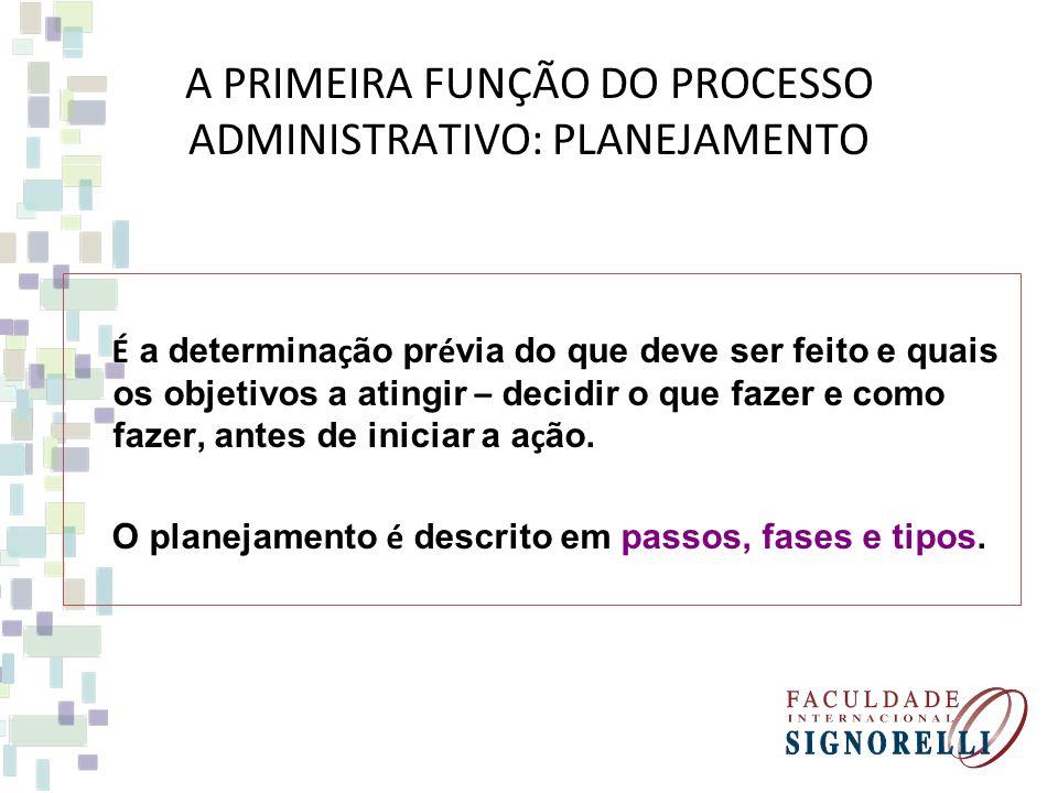 A PRIMEIRA FUNÇÃO DO PROCESSO ADMINISTRATIVO: PLANEJAMENTO