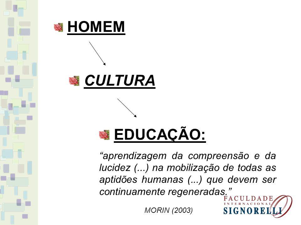 CULTURA EDUCAÇÃO: HOMEM