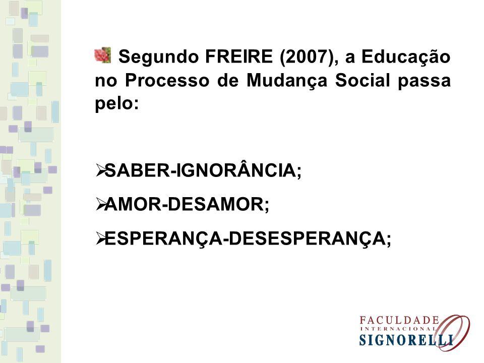 Segundo FREIRE (2007), a Educação no Processo de Mudança Social passa pelo: