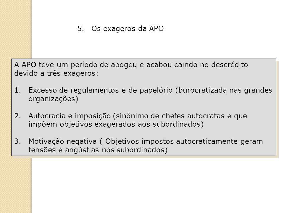 5. Os exageros da APO A APO teve um período de apogeu e acabou caindo no descrédito. devido a três exageros: