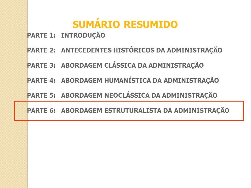 SUMÁRIO RESUMIDO PARTE 1: INTRODUÇÃO