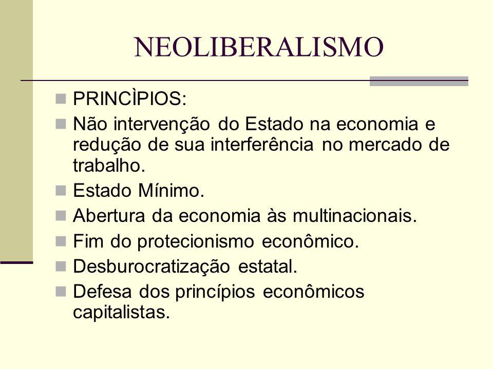 NEOLIBERALISMO PRINCÌPIOS: