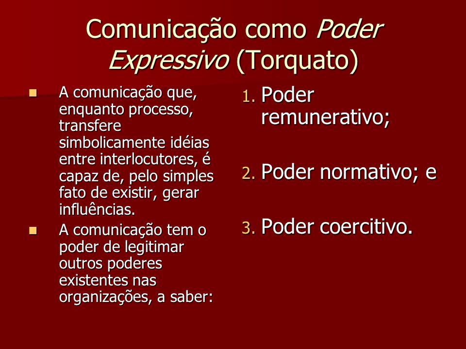 Comunicação como Poder Expressivo (Torquato)