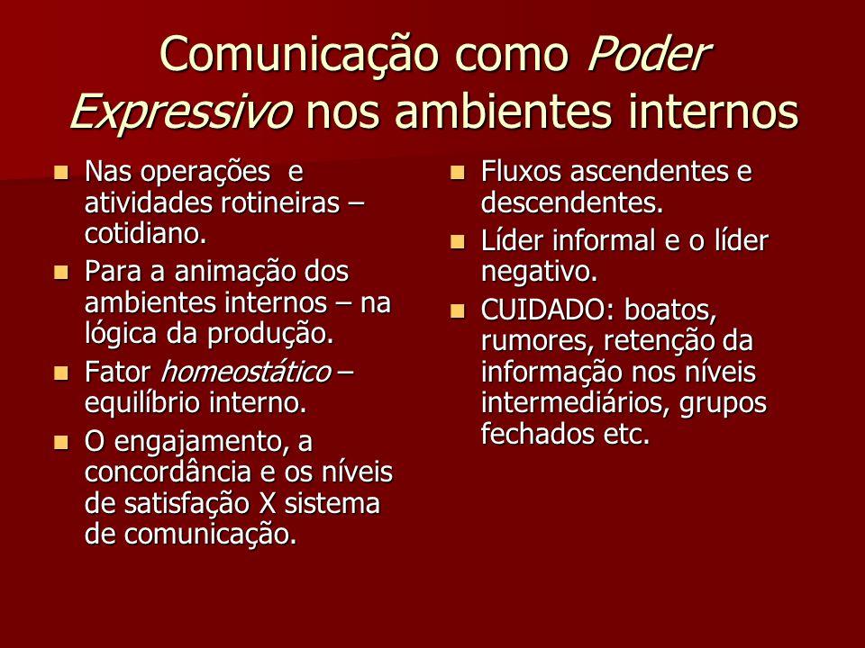 Comunicação como Poder Expressivo nos ambientes internos