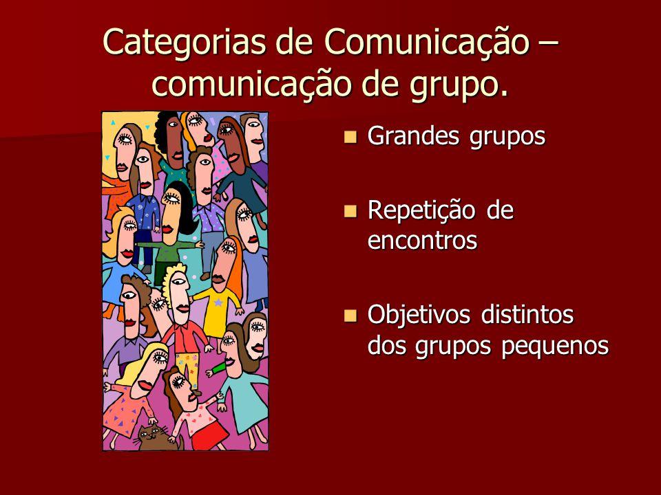 Categorias de Comunicação – comunicação de grupo.