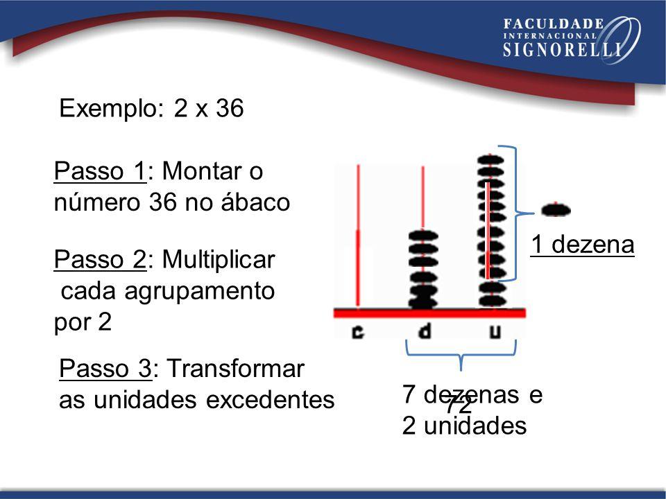 Exemplo: 2 x 36 Passo 1: Montar o. número 36 no ábaco. 1 dezena. Passo 2: Multiplicar. cada agrupamento.