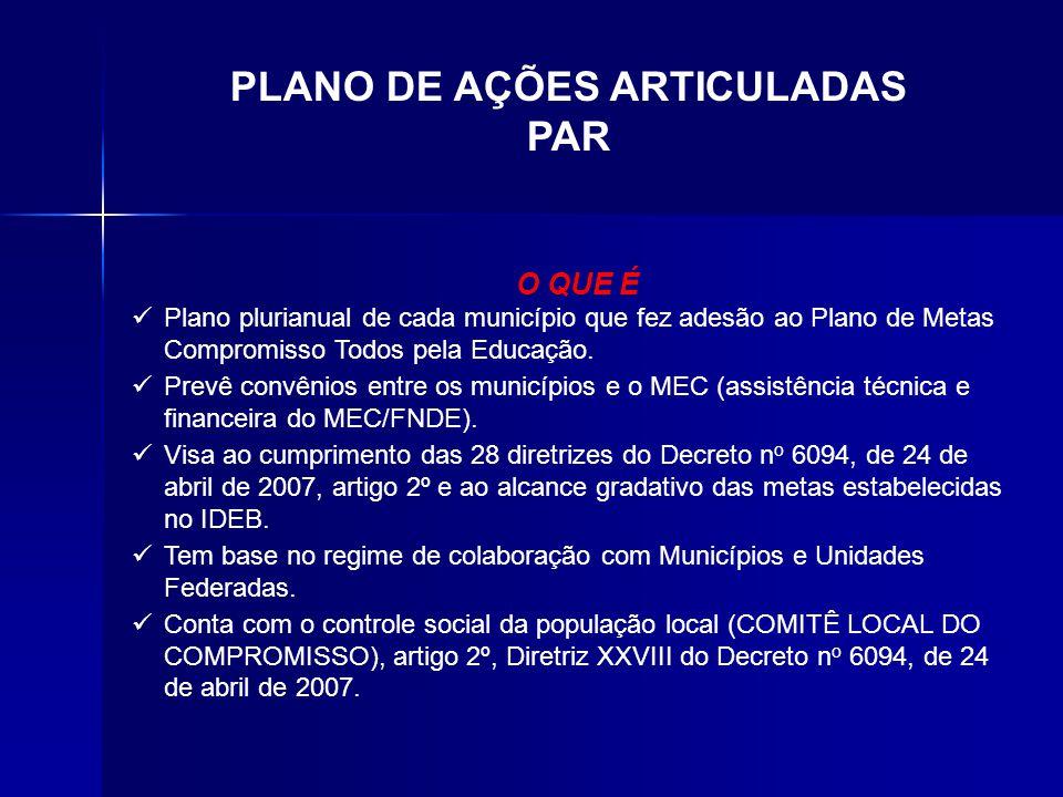 PLANO DE AÇÕES ARTICULADAS