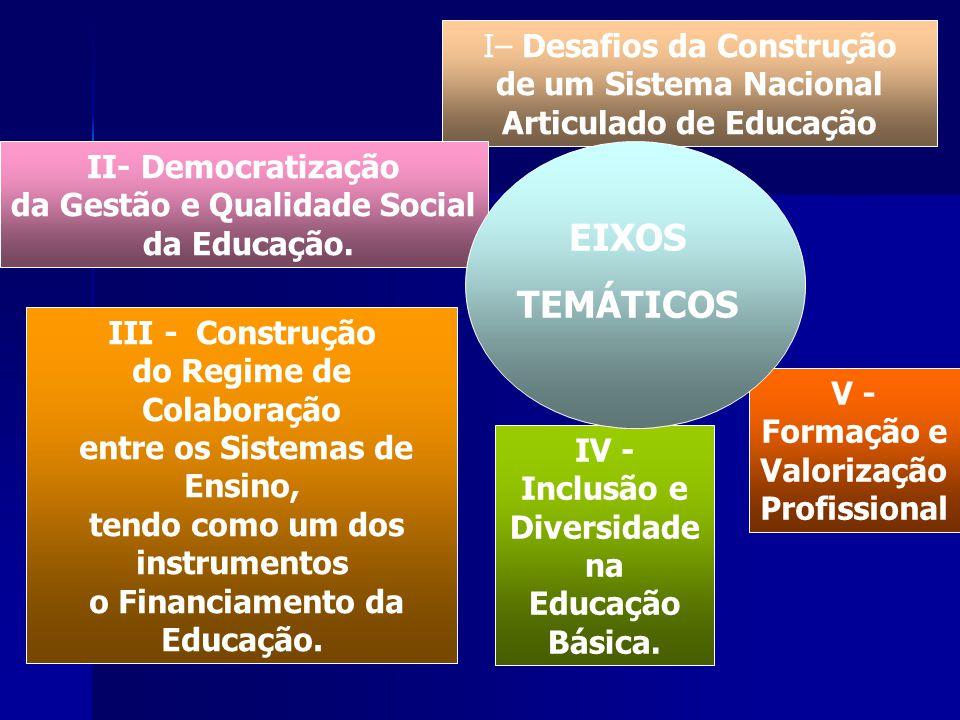 EIXOS TEMÁTICOS I– Desafios da Construção de um Sistema Nacional