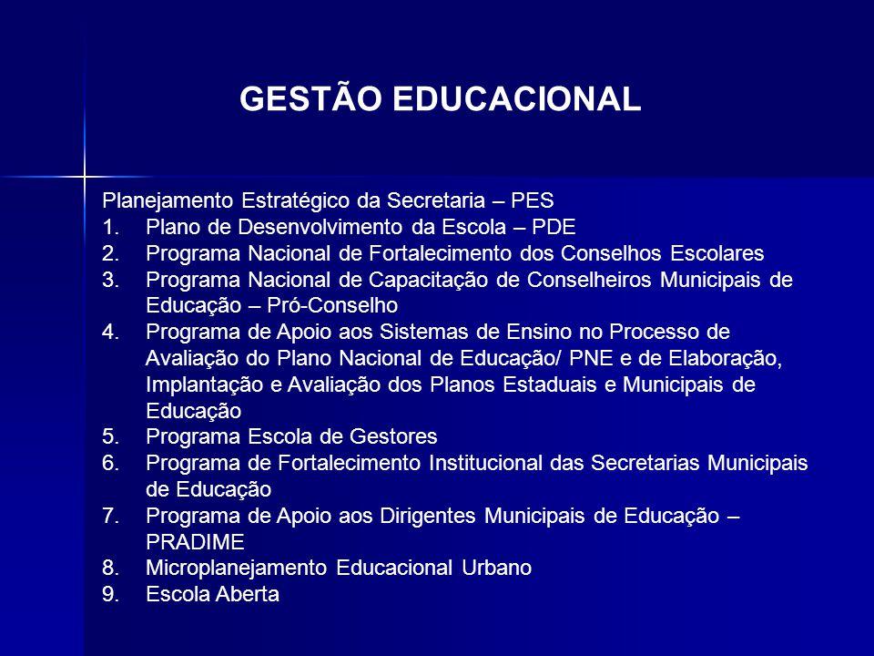GESTÃO EDUCACIONAL Planejamento Estratégico da Secretaria – PES