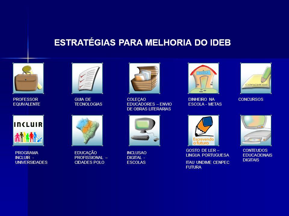 ESTRATÉGIAS PARA MELHORIA DO IDEB