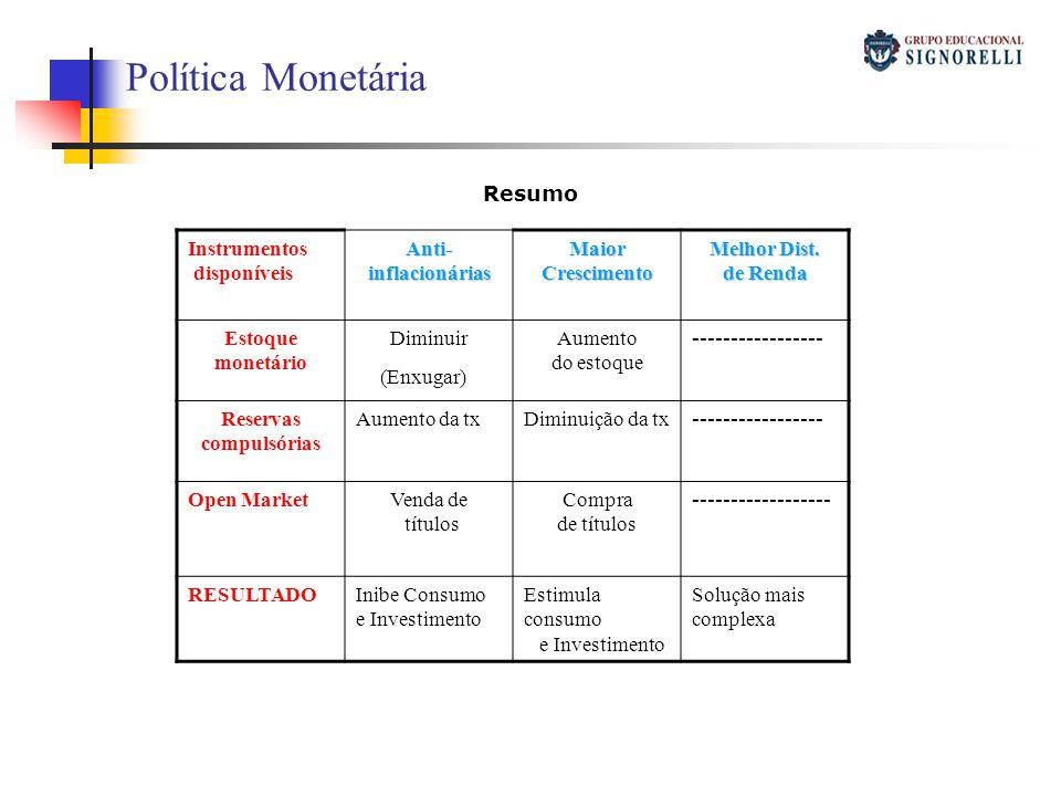 Política Monetária Resumo Instrumentos disponíveis Anti-