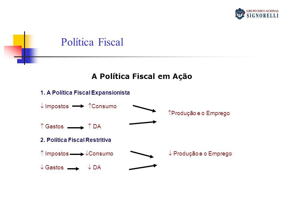 A Política Fiscal em Ação